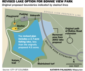 Revised lake option for Bonnie View Park